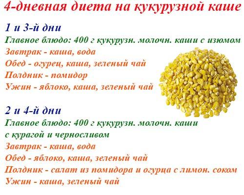 Кукурузная диета польза и вред