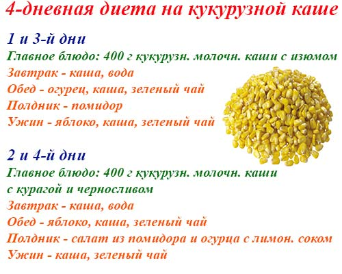 Монодиета на кукурузной каше