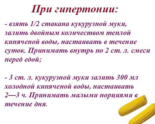 Рецепты от гипертонии